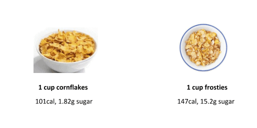 can you eat carbs and lose weight?